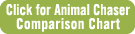 Click for Animal Chaser Comparison Chart